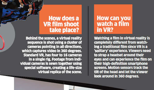 The world of Virtual Reality in cinema