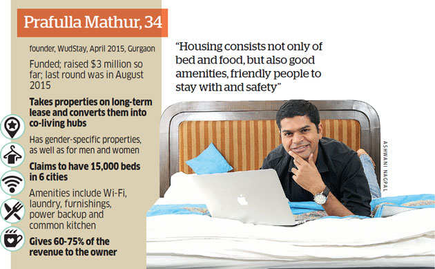 Can a bunch of co-living startups change the way Indian singles live?