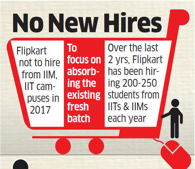 Flipkart won't go to IIM and IIT campuses in upcoming placement season