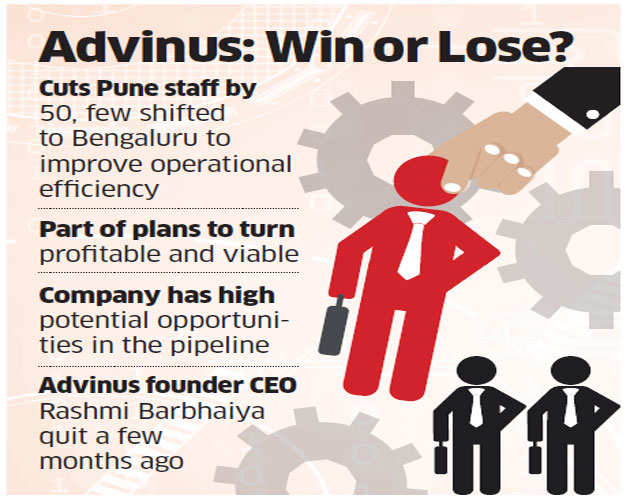 Amidst crisis, Tata Group's pharma unit Advinus Therapeutics lays off 50 people