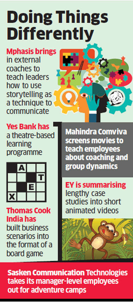 India Inc innovates with learning