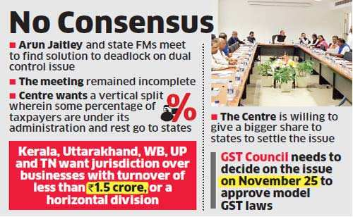 GST: Centre, states fail to resolve dual control issue