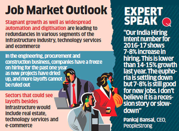 Layoffs, stress on job creation are sector specific, say placement consultants