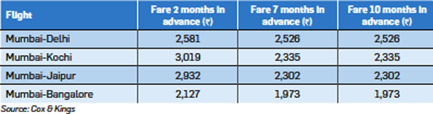 """Very few airlines offer partially refundable discounted tickets. """"Only the  statutory taxes are refunded 500698617"""