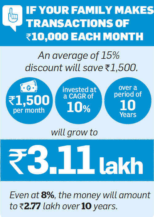 My saving idea: Make the most of discounts offered by banks, fintech services