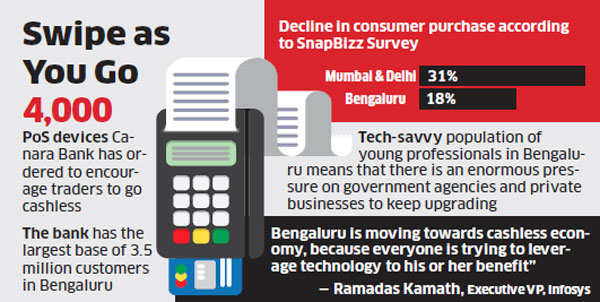 Demonetisation: How technology came to the rescue of Bengaluru