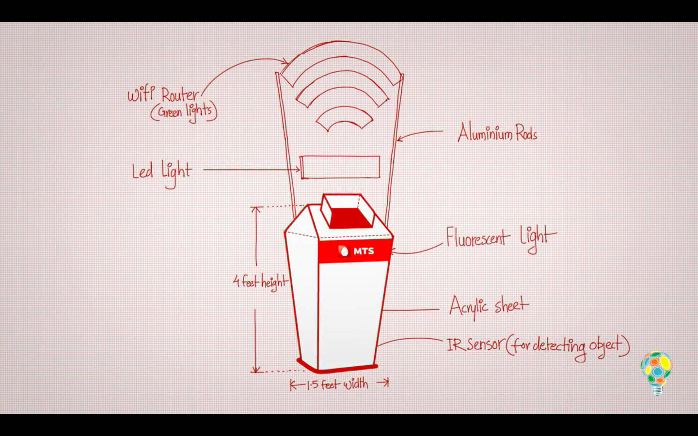 Smart dustbins that give you free WiFi? Not rubbish at all!