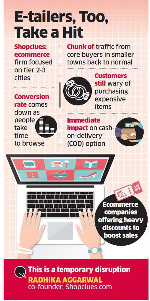 Note ban disrupts ShopClues' sales