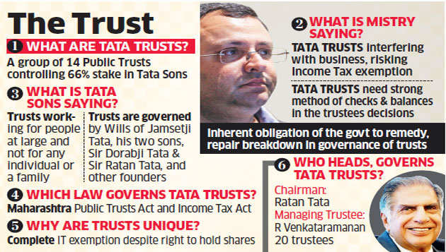 Tata Group is nobody's personal fiefdom: Cyrus Mistry to shareholders