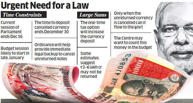 Demonetisation: Government may take ordinance route to cancel unreturned currency