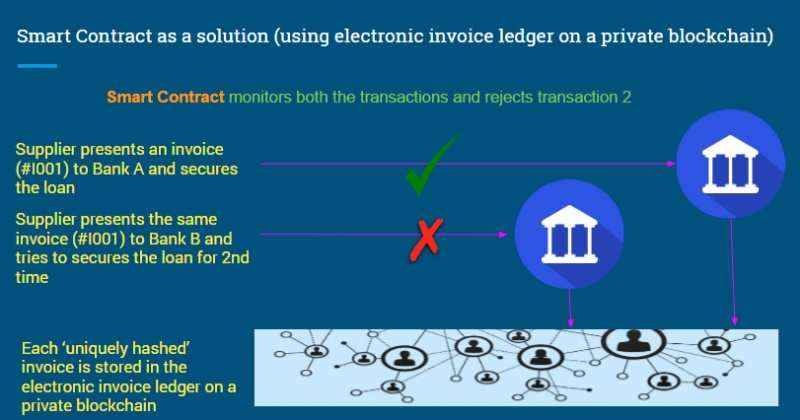 Fraud Proof: Kratos Innovation's blockchain tech can save millions for banks