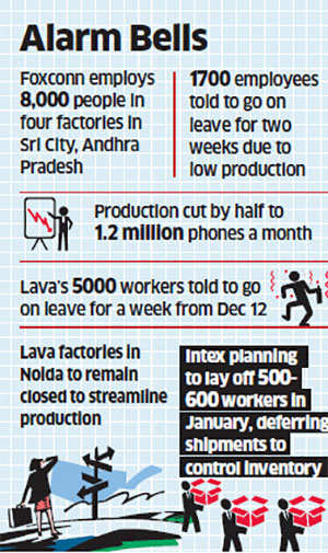 Hit hard by demonetisation, Foxconn puts a fourth of its India workers on bench