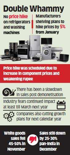 Home appliance makers defer price hikes on post demonetisation sales lull
