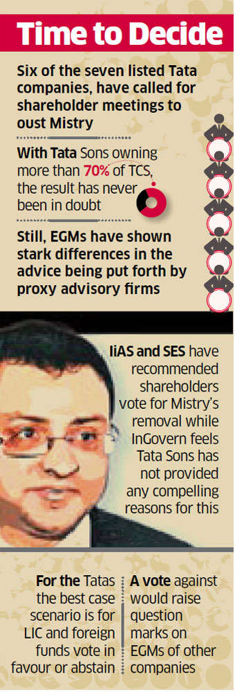 Spotlight on small shareholders; TCS to hold first EGM
