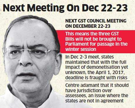 Opposition not agreeing to contentious GST issues