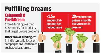 Not angel or VC, it's crowdfunding for innovative startups