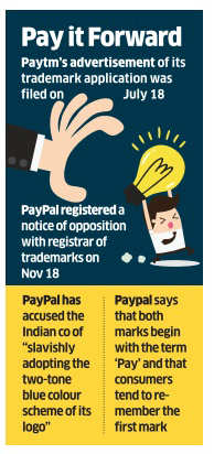 Shades of brand envy in Paypal's row with Paytm