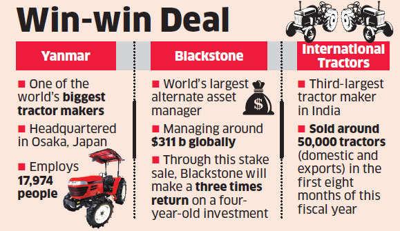 Yanmar buys Blackstone's 18% stake in International Tractors