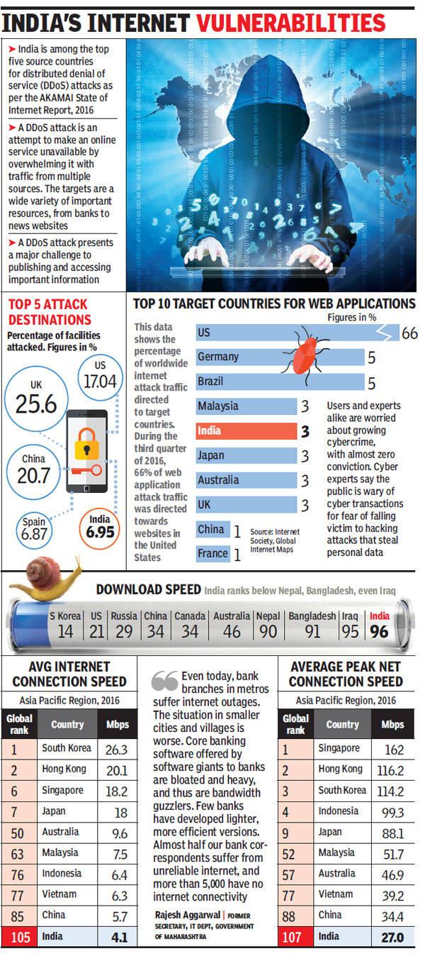PM Modi's cashless economy push has 2 worries: India has low e-security & bandwidth