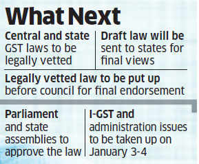 Arun Jaitley faces few hurdles in GST implementation