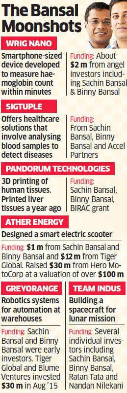 Flipkart cofounders bet big on startups with futuristic ideas