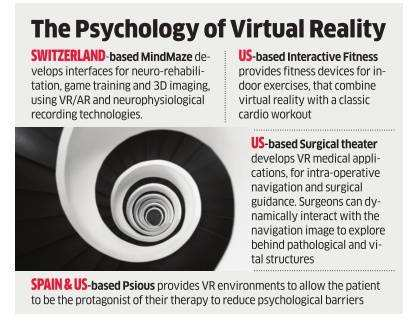 NeuroEquilibrium experiments with VR technology to cure vertigo