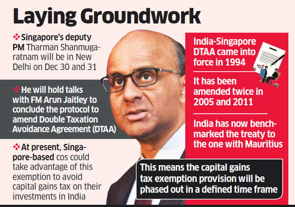 India And Singapore To Hold Talks On Tax Treaty Amendments The