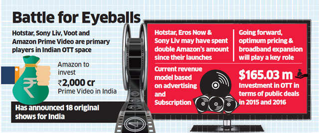 OTT apps give the idiot box a run for its money - The Economic Times