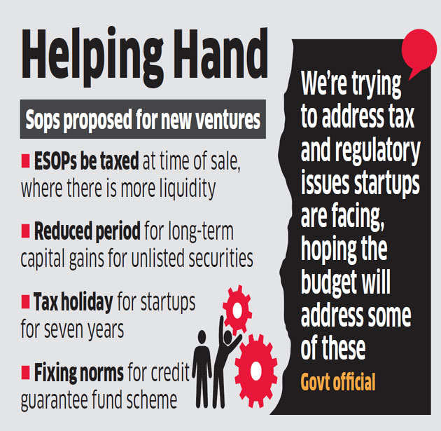 Startups likely to get tax benefits in Union Budget 2017