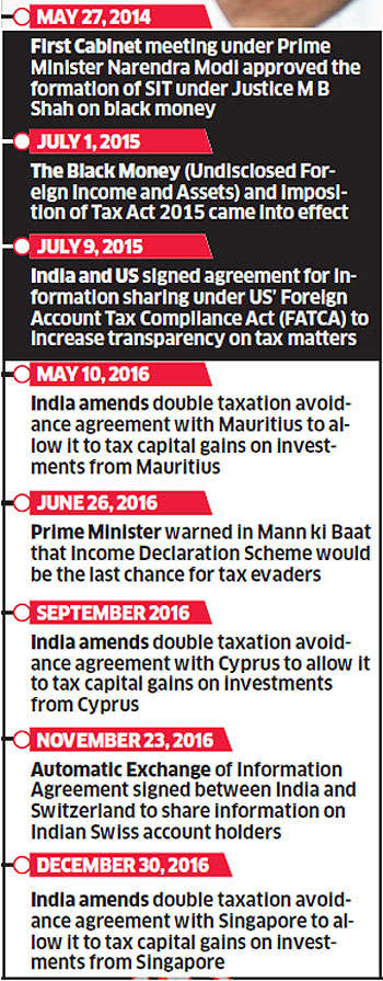 Fear of tough PM makes black money hoarders fall in line: Venkaiah Naidu