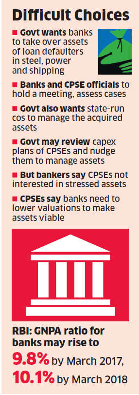 Banks, CPSEs in a bind over bad asset takeover