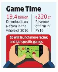 Mobile gaming co Nazara Games to launch 11 games in first half of 2017