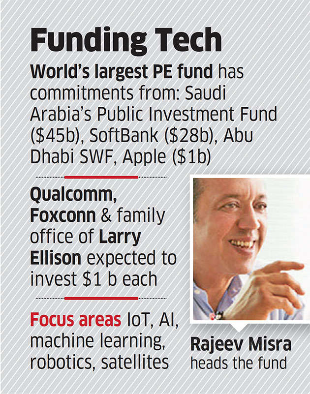 SoftBank's India Vision gets new $100-bn tech-focussed Fund