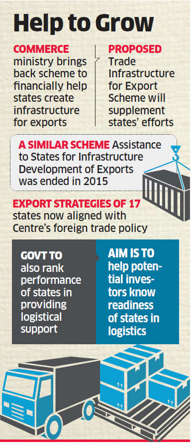 States to be judged on their performance in providing logistical support to companies