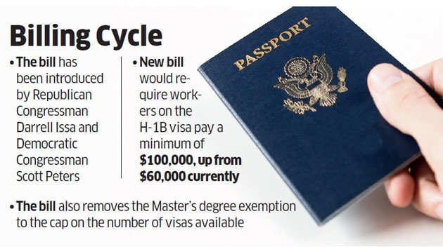 Bill targeting H1B visas reintroduced in US Congress