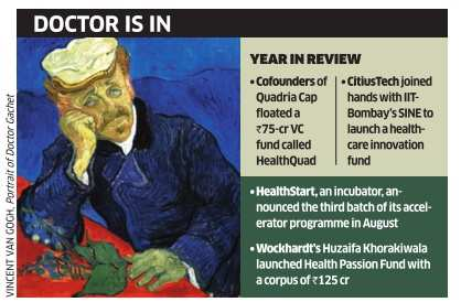 Healthcare sector was the silver lining in the funding cloud of 2016