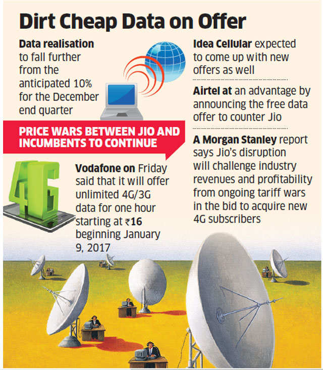 In sink or swim war, telcos swim as data tariffs sink