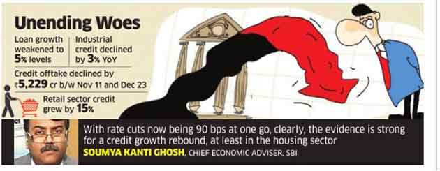 After corp credit, retail loans too may take a hit
