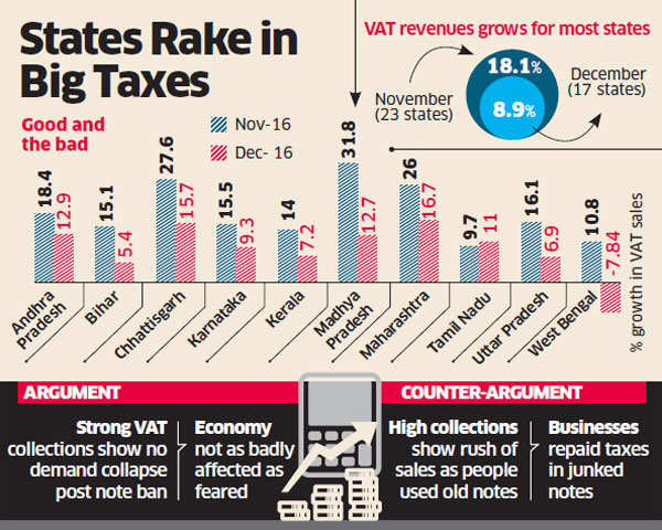 States record jump in VAT collections after note ban