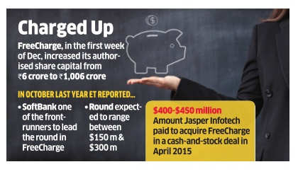 FreeCharge gets Rs 390cr top-up from Snapdeal's parent company