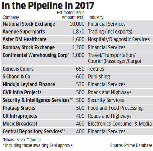 2017 promises to attract discerning investor to the IPO party