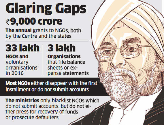 Chief Justice tells 'slow' government to audit all 30 lakh NGOs