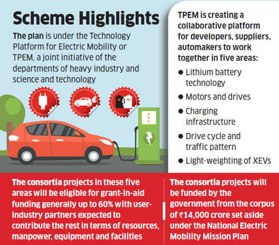 """The government has agreed to provide up to 60% of R&D costs involved in eligible projects,"""" a senior government representative associated with the Technology Platform for Electric Mobility (TPEM), said."""
