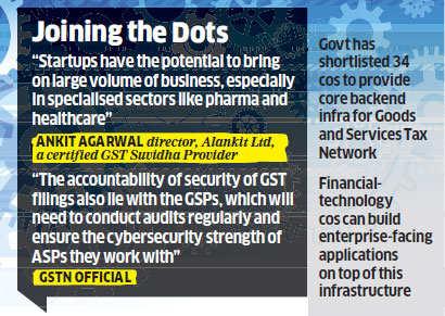 Fintech startups make a beeline for partnering tech firms on GSTN
