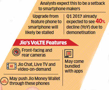 Next disruptive move by Reliance Jio: A VoLTE feature phone below Rs 1500