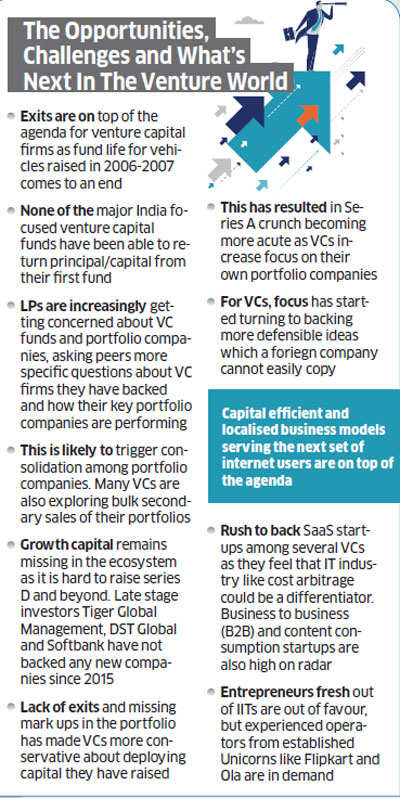 Venture capital world preparing for a tough year; here's why