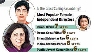 Why independent directors neither burn out nor fade away