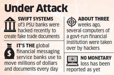 Indian banks are waking up to a new kind of cyber attack