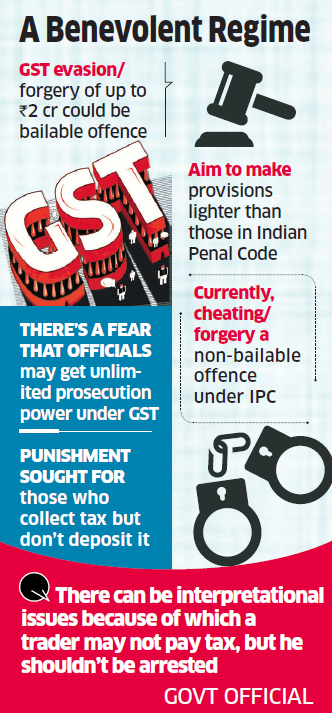 indian penal code 420 punishment