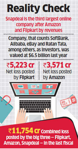 Snapdeal owner Jasper's loss more than doubles to Rs 2,960 crore
